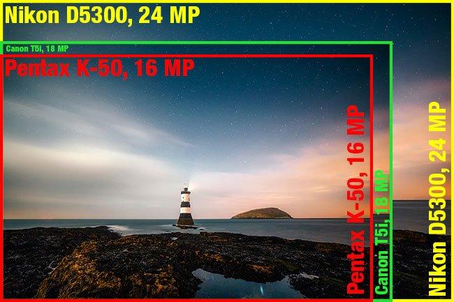 Nikon D5300 Image Size Comparison